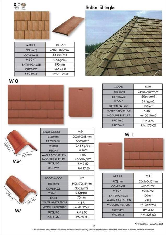 Decra Stone Coated Metal Roof Building Materials Online