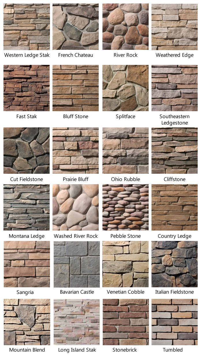 24 stone and brick wall patterns building materials malaysia for Bricks stone design