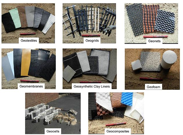 Geosynthetics - Building Materials Malaysia